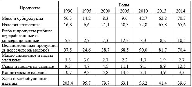 Таблица 11.PNG