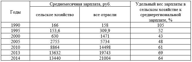 Таблица 10.PNG