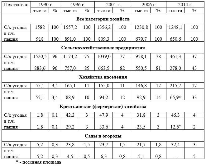 Таблица 3.PNG
