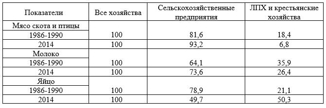 Таблица 5.PNG