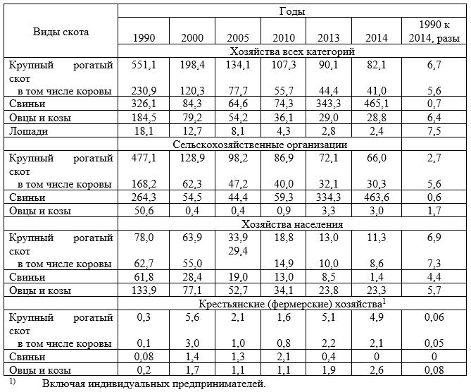 Таблица 6.PNG