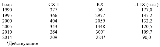 Таблица 1. 1.PNG